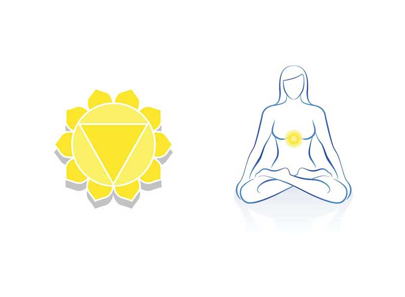 Le chakra plexus solaire (médecin naturopathe holistique paris)